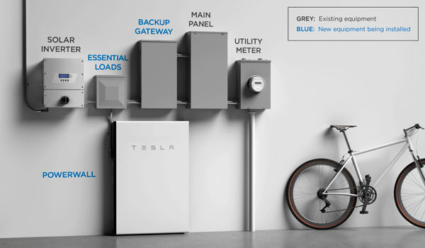 Tesla's $3,000 home battery pack can power a home for 8 hours
